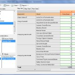 Equipment Failure Analysis OLAP